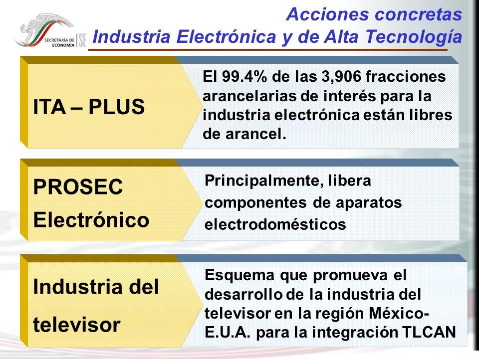 30 Principalmente, libera componentes de aparatos electrodomésticos El 99.4% de las 3,906 fracciones arancelarias de interés para la industria electrónica están libres de arancel.