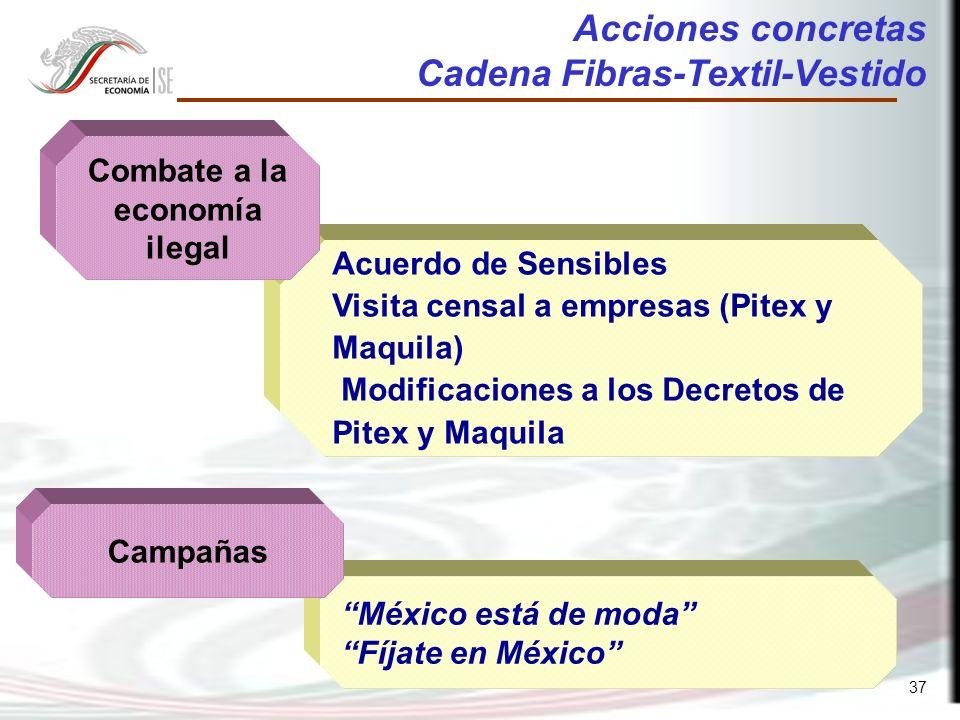 37 México está de moda Fíjate en México Acuerdo de Sensibles Visita censal a empresas (Pitex y Maquila) Modificaciones a los Decretos de Pitex y Maquila Acciones concretas Cadena Fibras-Textil-Vestido Campañas Combate a la economía ilegal