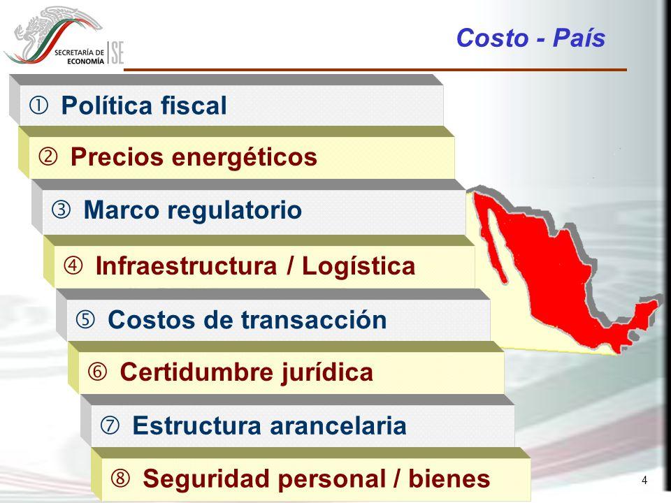 4 Costo - País Política fiscal Precios energéticos Marco regulatorio Infraestructura / Logística Costos de transacción Certidumbre jurídica Estructura arancelaria Seguridad personal / bienes