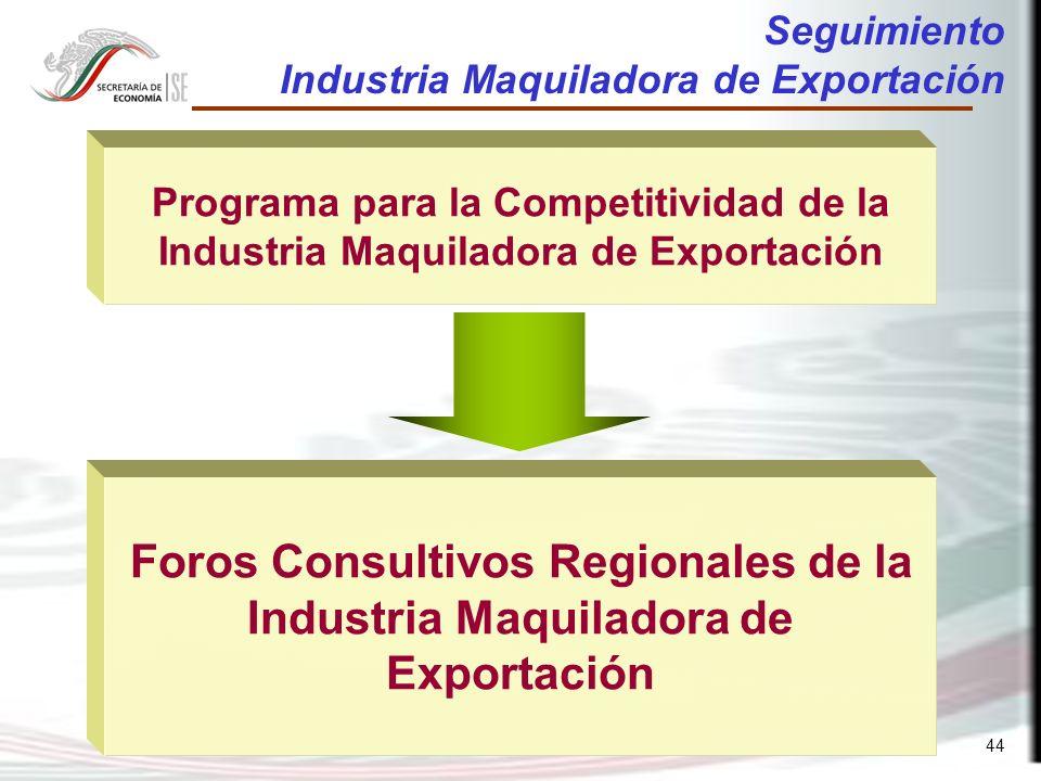 44 Programa para la Competitividad de la Industria Maquiladora de Exportación Foros Consultivos Regionales de la Industria Maquiladora de Exportación Seguimiento Industria Maquiladora de Exportación