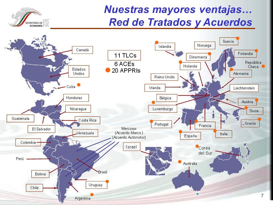 7 Nuestras mayores ventajas… Red de Tratados y Acuerdos