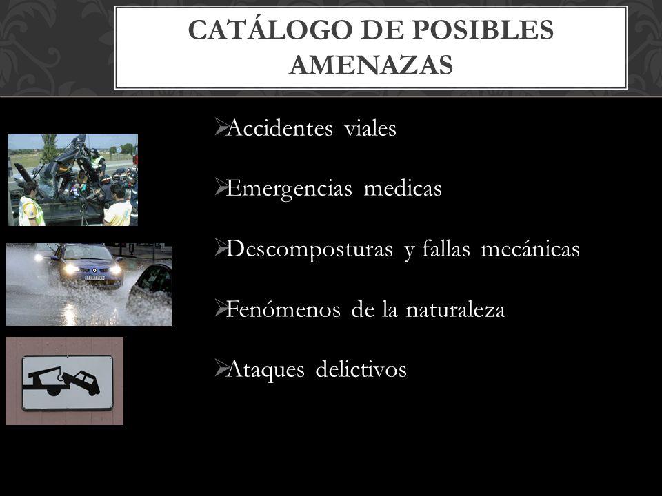 Accidentes viales Emergencias medicas Descomposturas y fallas mecánicas Fenómenos de la naturaleza Ataques delictivos CATÁLOGO DE POSIBLES AMENAZAS