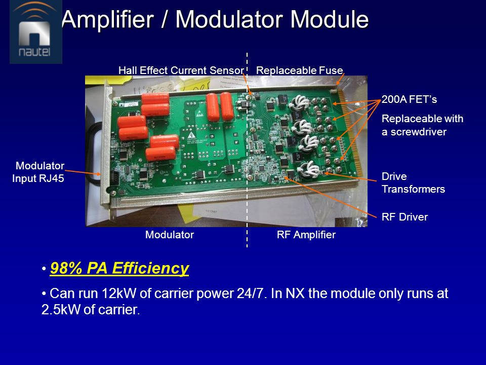 RF Amplifier / Modulator Module 98% PA Efficiency Can run 12kW of carrier power 24/7. In NX the module only runs at 2.5kW of carrier. 200A FETs Replac