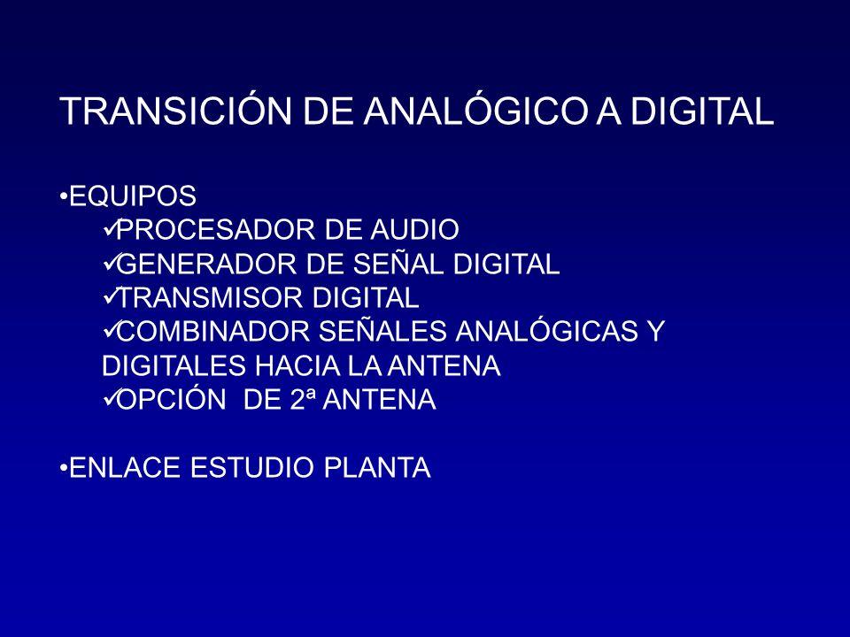 TRANSICIÓN DE ANALÓGICO A DIGITAL EQUIPOS PROCESADOR DE AUDIO GENERADOR DE SEÑAL DIGITAL TRANSMISOR DIGITAL COMBINADOR SEÑALES ANALÓGICAS Y DIGITALES
