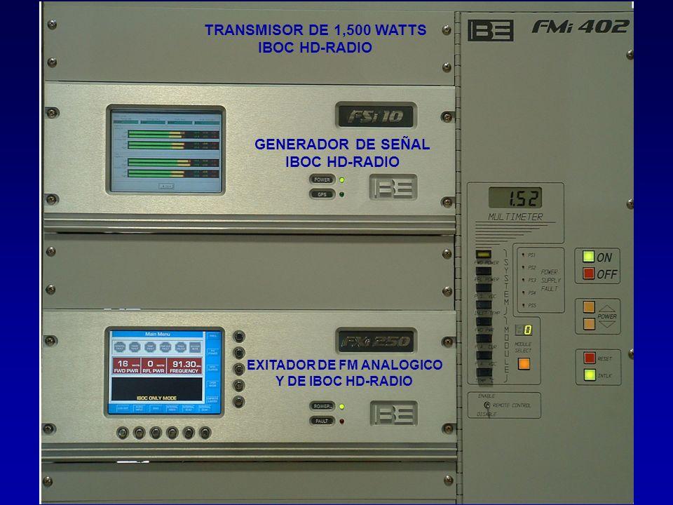 TRANSMISOR DE 1,500 WATTS IBOC HD-RADIO GENERADOR DE SEÑAL IBOC HD-RADIO EXITADOR DE FM ANALOGICO Y DE IBOC HD-RADIO