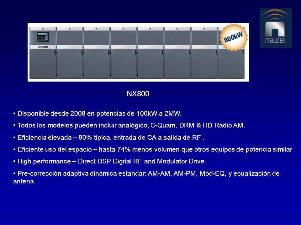 Disponible desde 2008 en potencias de 100kW a 2MW. Todos los modelos pueden incluir analógico, C-Quam, DRM & HD Radio AM. Eficiencia elevada – 90% tip