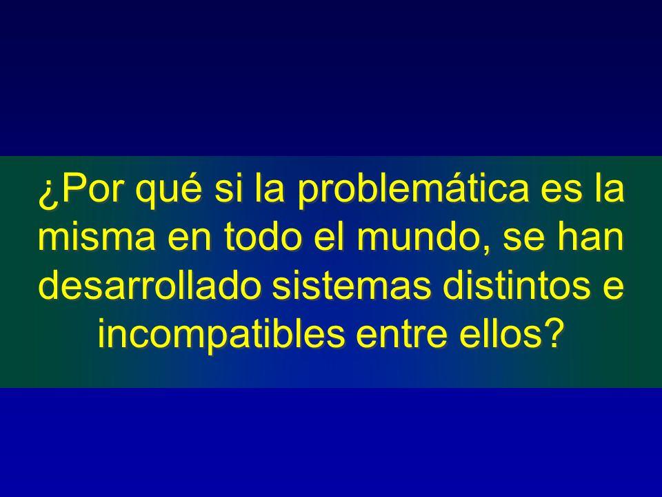 ¿Por qué si la problemática es la misma en todo el mundo, se han desarrollado sistemas distintos e incompatibles entre ellos?