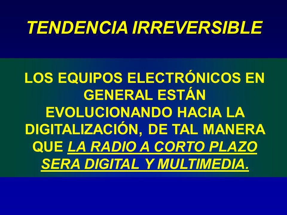 TENDENCIA IRREVERSIBLE LOS EQUIPOS ELECTRÓNICOS EN GENERAL ESTÁN EVOLUCIONANDO HACIA LA DIGITALIZACIÓN, DE TAL MANERA QUE LA RADIO A CORTO PLAZO SERA