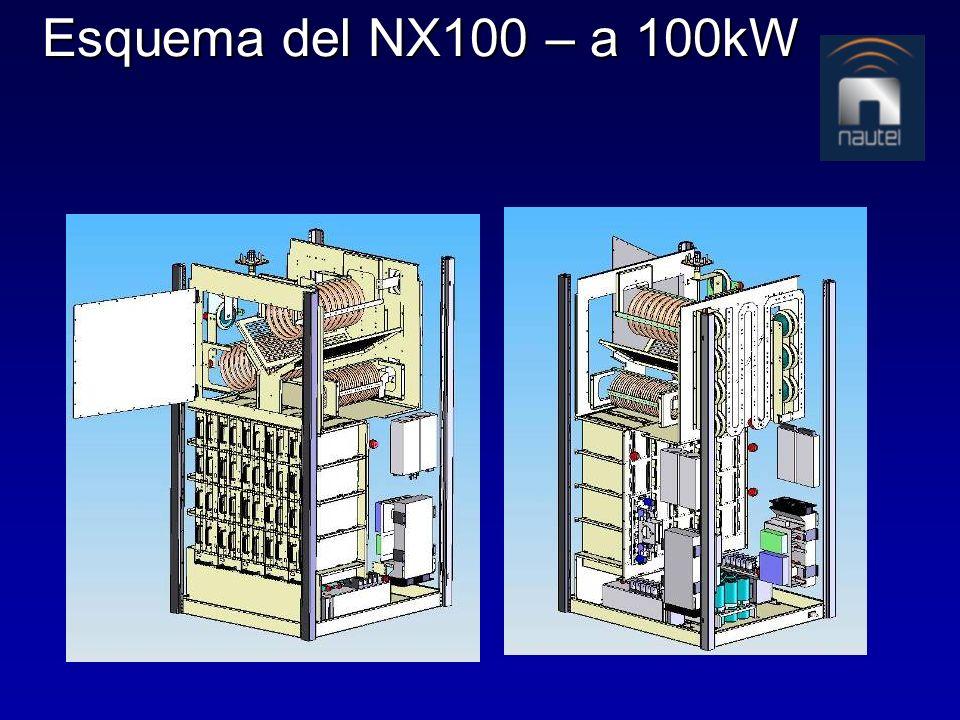 Esquema del NX100 – a 100kW