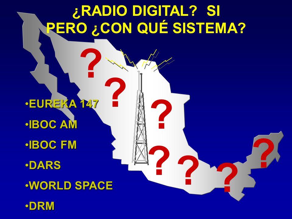 EUREKA 147EUREKA 147 IBOC AMIBOC AM IBOC FMIBOC FM DARSDARS WORLD SPACEWORLD SPACE DRMDRM ? ? ? ? ? ? ? ¿RADIO DIGITAL? SI PERO ¿CON QUÉ SISTEMA?