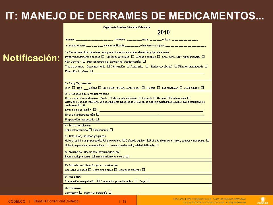 18 CODELCO Copyrights © 2010 CODELCO-CHILE. Todos los Derechos Reservados. Copyrights © 2009 by CODELCO-CHILE. All Rights Reserved. Plantilla PowerPoi