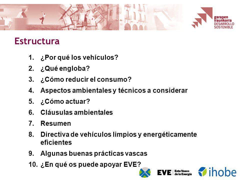 1.¿Por qué los vehículos? 2.¿Qué engloba? 3.¿Cómo reducir el consumo? 4.Aspectos ambientales y técnicos a considerar 5.¿Cómo actuar? 6.Cláusulas ambie