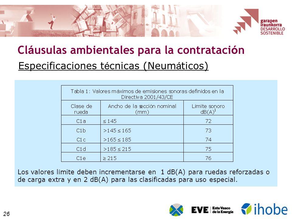 26 Cl á usulas ambientales para la contrataci ó n Especificaciones t é cnicas (Neum á ticos) Los valores l í mite deben incrementarse en 1 dB(A) para ruedas reforzadas o de carga extra y en 2 dB(A) para las clasificadas para uso especial.