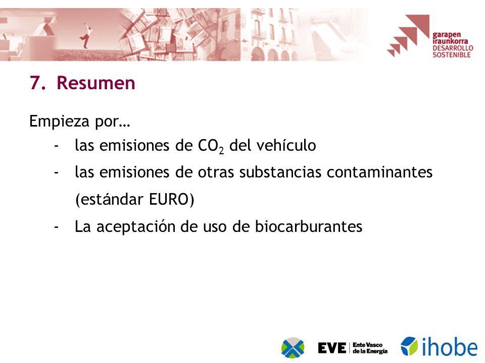 Empieza por… -las emisiones de CO 2 del veh í culo -las emisiones de otras substancias contaminantes (est á ndar EURO) -La aceptación de uso de biocar