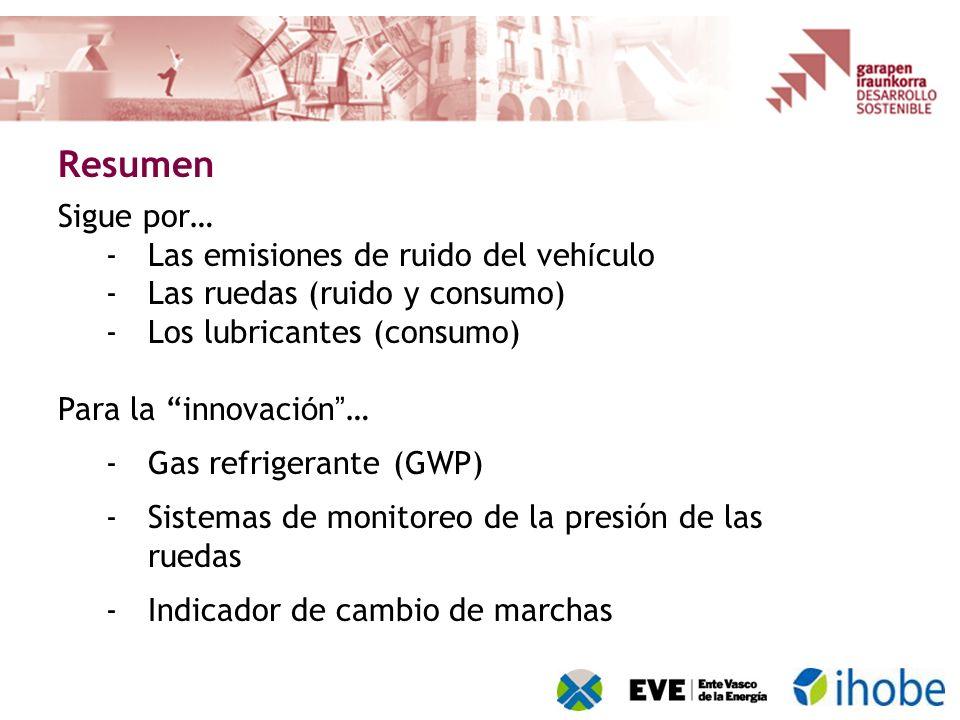 Sigue por… -Las emisiones de ruido del veh í culo -Las ruedas (ruido y consumo) -Los lubricantes (consumo) Para la innovaci ó n … -Gas refrigerante (GWP) -Sistemas de monitoreo de la presión de las ruedas -Indicador de cambio de marchas Resumen