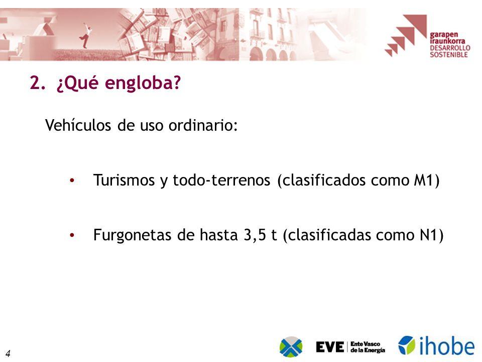 Directiva 2009/33/CE...
