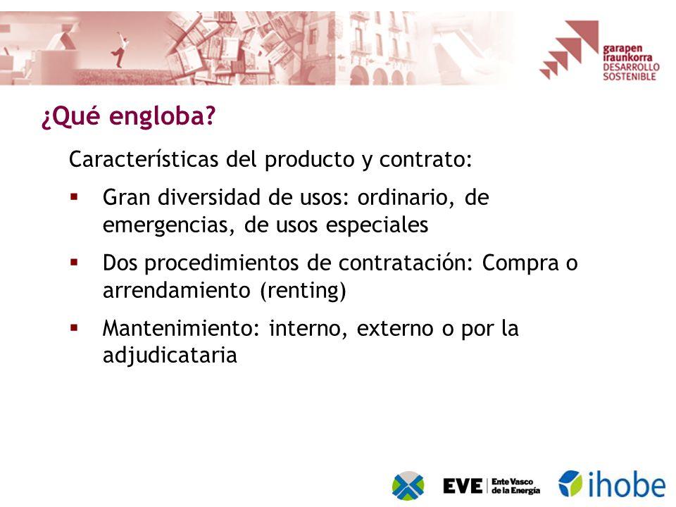 Características del producto y contrato: Gran diversidad de usos: ordinario, de emergencias, de usos especiales Dos procedimientos de contratación: Co