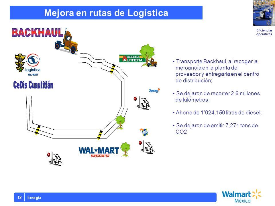 Energía12 Mejora en rutas de Logística Eficiencias operativas Transporte Backhaul, al recoger la mercancía en la planta del proveedor y entregarla en