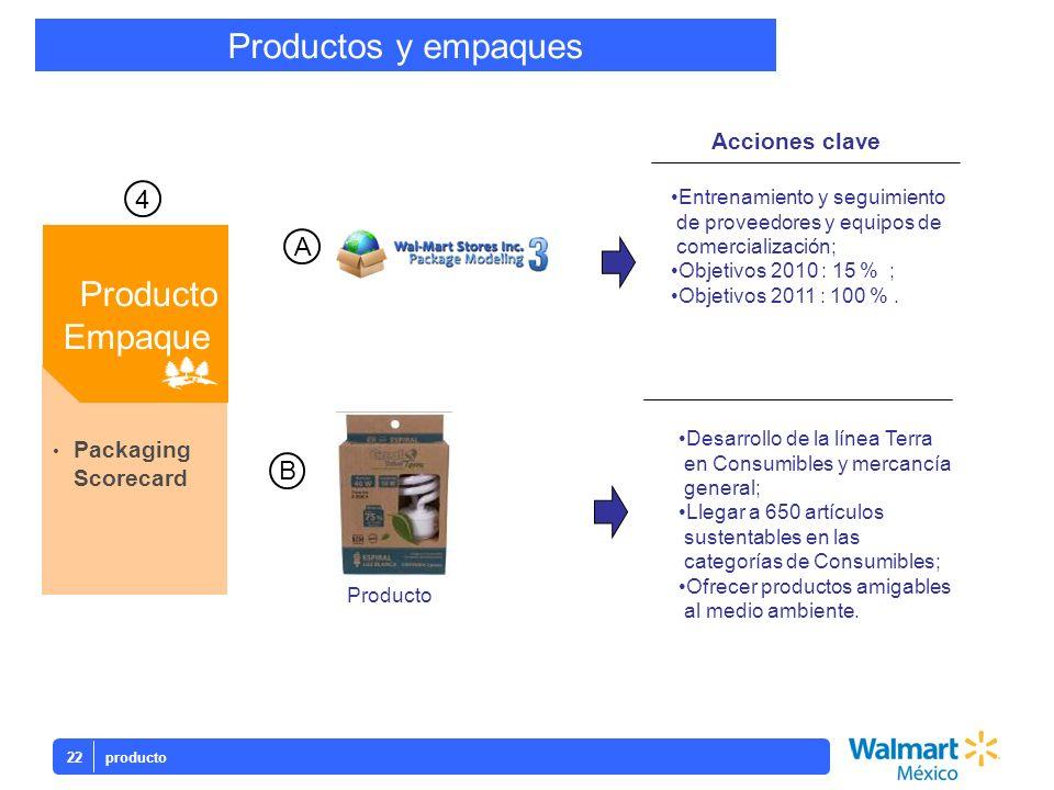 Packaging Scorecard Producto Empaque 4 Productos y empaques producto22 Acciones clave Entrenamiento y seguimiento de proveedores y equipos de comercia