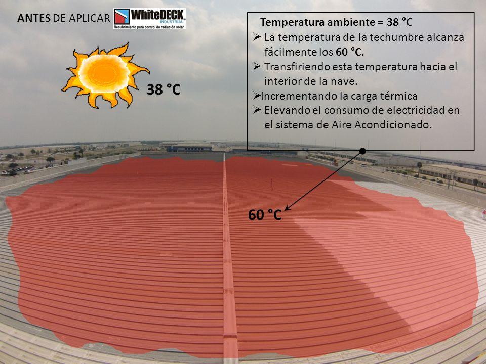 ANTES DE APLICAR Temperatura ambiente = 38 °C La temperatura de la techumbre alcanza fácilmente los 60 °C.