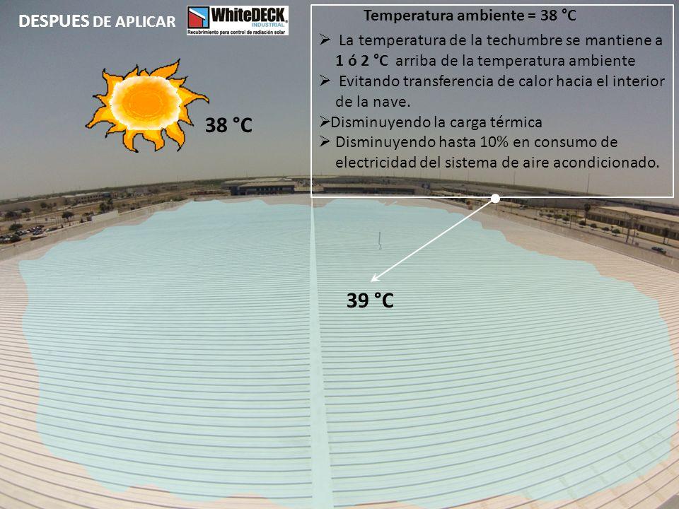 DESPUES DE APLICAR Temperatura ambiente = 38 °C La temperatura de la techumbre se mantiene a 1 ó 2 °C arriba de la temperatura ambiente Evitando transferencia de calor hacia el interior de la nave.