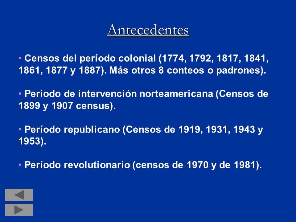 Antecedentes Antecedentes Censos del período colonial (1774, 1792, 1817, 1841, 1861, 1877 y 1887).