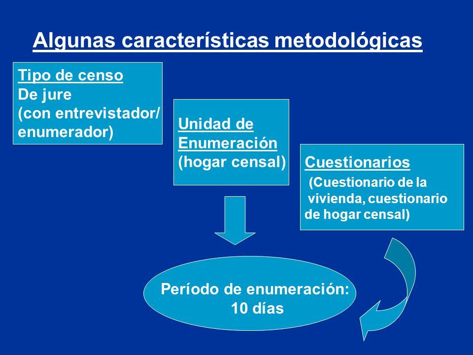 Tipo de censo De jure (con entrevistador/ enumerador) Algunas características metodológicas Unidad de Enumeración (hogar censal) Cuestionarios (Cuestionario de la vivienda, cuestionario de hogar censal) Período de enumeración: 10 días