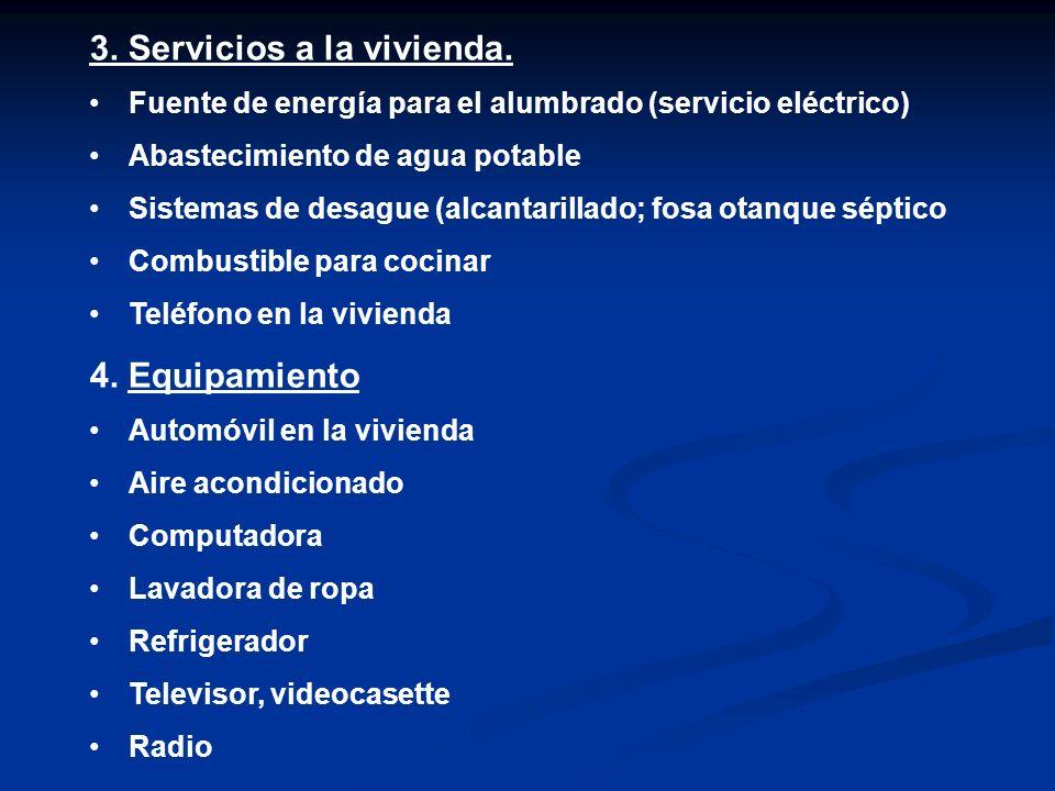 3.Servicios a la vivienda.