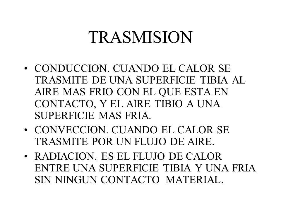 TRASMISION CONDUCCION.