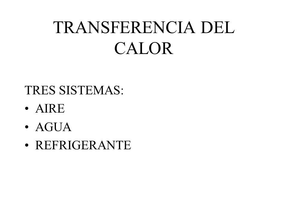 TRANSFERENCIA DEL CALOR TRES SISTEMAS: AIRE AGUA REFRIGERANTE