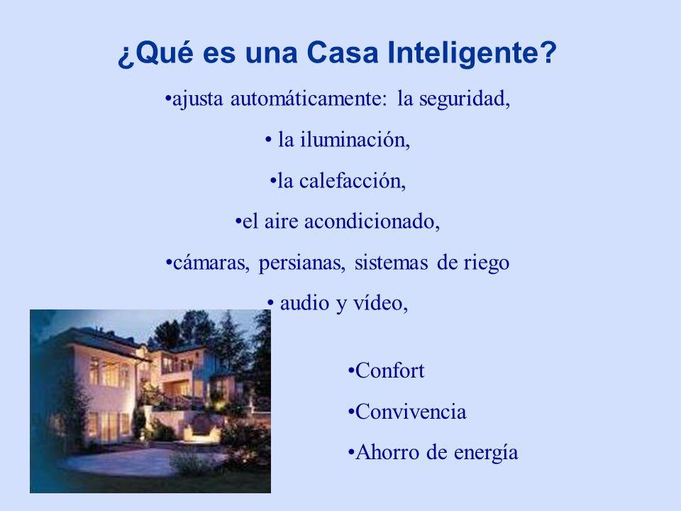 ¿Qué es una Casa Inteligente.