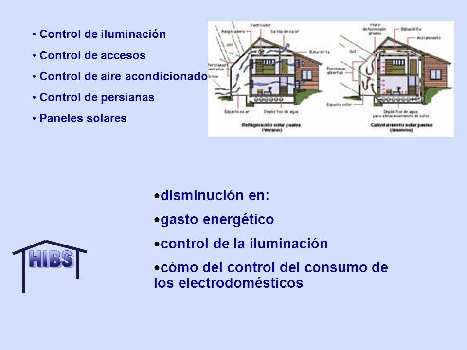 Control de iluminación Control de accesos Control de aire acondicionado Control de persianas Paneles solares disminución en: gasto energético control de la iluminación cómo del control del consumo de los electrodomésticos