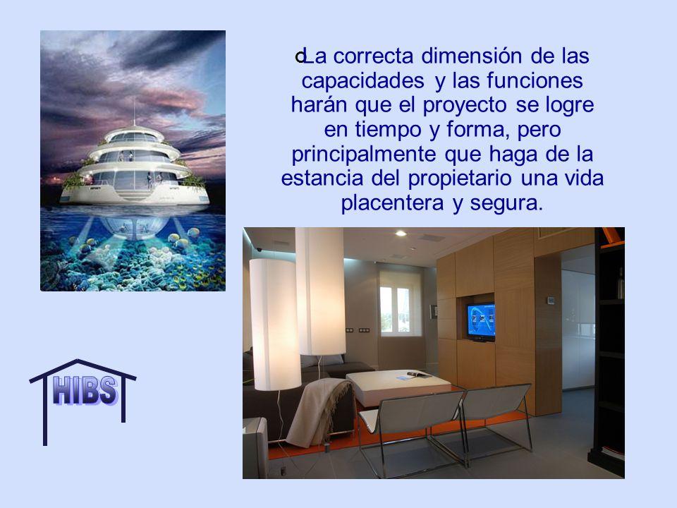 MOTIVACIONES O PROGRAMAS DE LEALTAD Obsequios novedosos como: Refrigeradores LG.