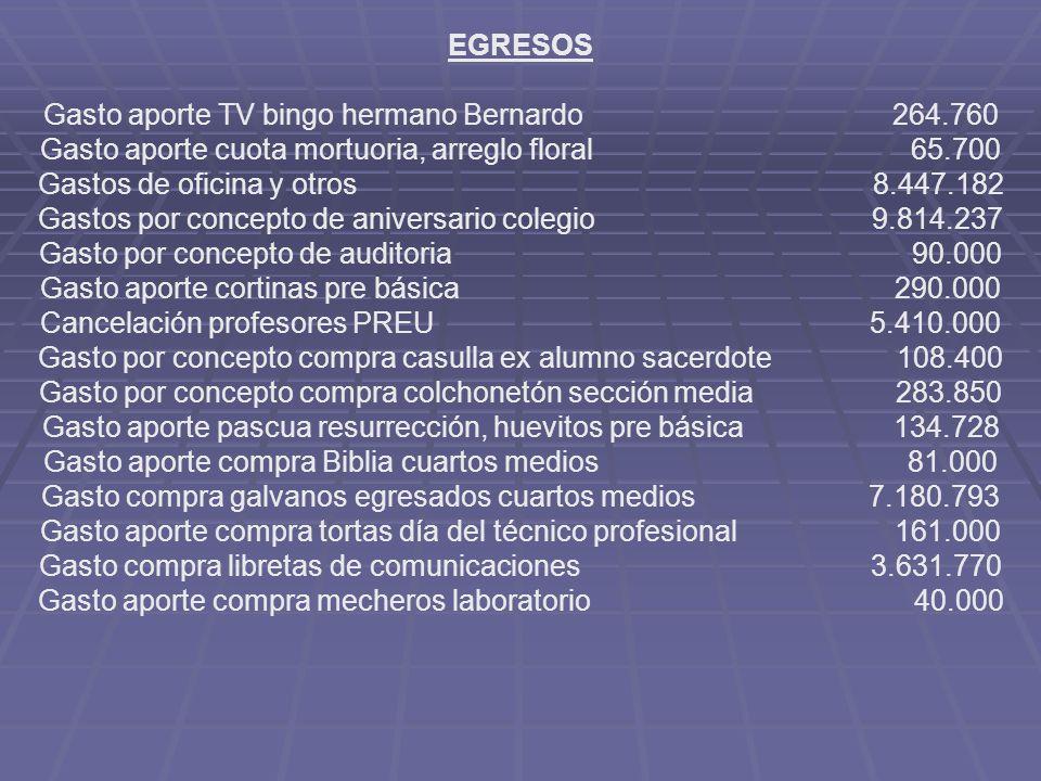 EGRESOS Gasto aporte TV bingo hermano Bernardo 264.760 Gasto aporte cuota mortuoria, arreglo floral 65.700 Gastos de oficina y otros 8.447.182 Gastos