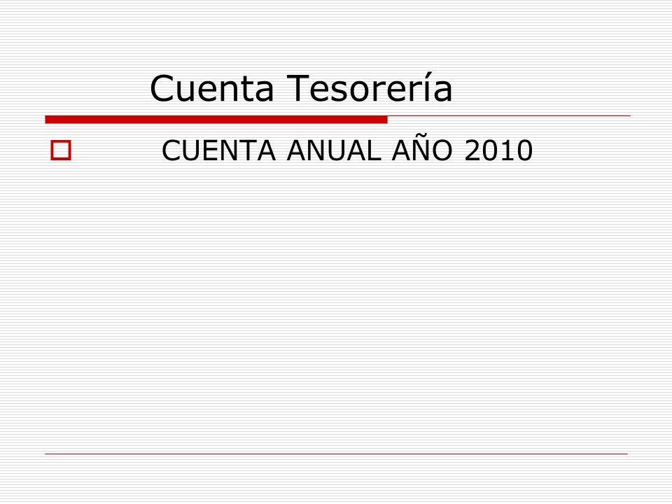 Cuenta Tesorería CUENTA ANUAL AÑO 2010