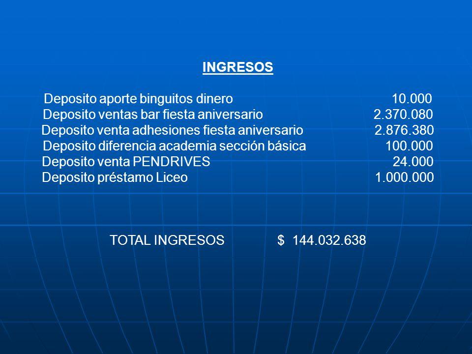 INGRESOS Deposito aporte binguitos dinero 10.000 Deposito ventas bar fiesta aniversario 2.370.080 Deposito venta adhesiones fiesta aniversario 2.876.3