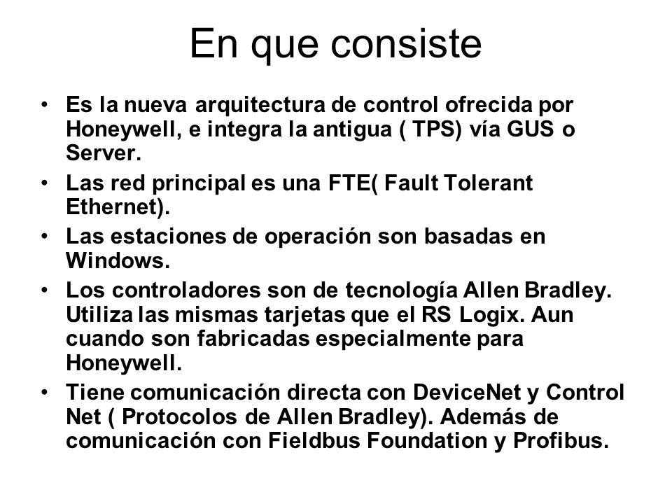 Evolución de Consolas de Operación 1975 1985 1995 2004