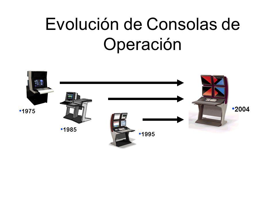 Tipos de Consolas ES-F: (P-IV, 2, 2.5, 3 Ghz, Windows 2000 o XP).