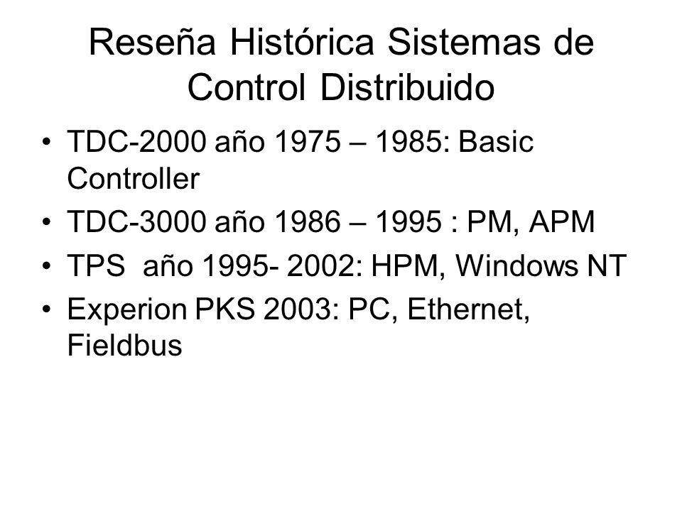 Reseña Histórica Sistemas de Control Distribuido TDC-2000 año 1975 – 1985: Basic Controller TDC-3000 año 1986 – 1995 : PM, APM TPS año 1995- 2002: HPM