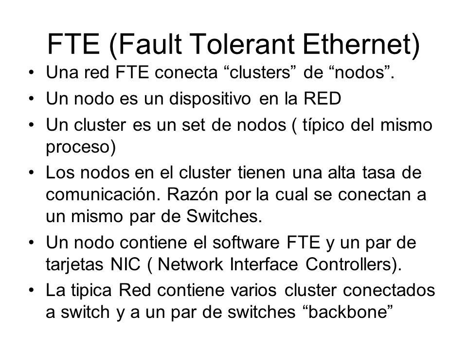 Una red FTE conecta clusters de nodos. Un nodo es un dispositivo en la RED Un cluster es un set de nodos ( típico del mismo proceso) Los nodos en el c