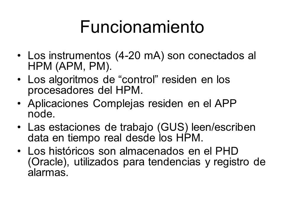 Funcionamiento Los instrumentos (4-20 mA) son conectados al HPM (APM, PM). Los algoritmos de control residen en los procesadores del HPM. Aplicaciones