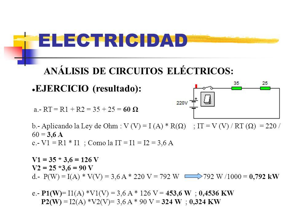 ELECTRICIDAD ANÁLISIS DE CIRCUITOS ELÉCTRICOS: EJERCICIO (resultado): a.- RT = R1 + R2 = 35 + 25 = 60 Ω b.- Aplicando la Ley de Ohm : V (V) = I (A) *