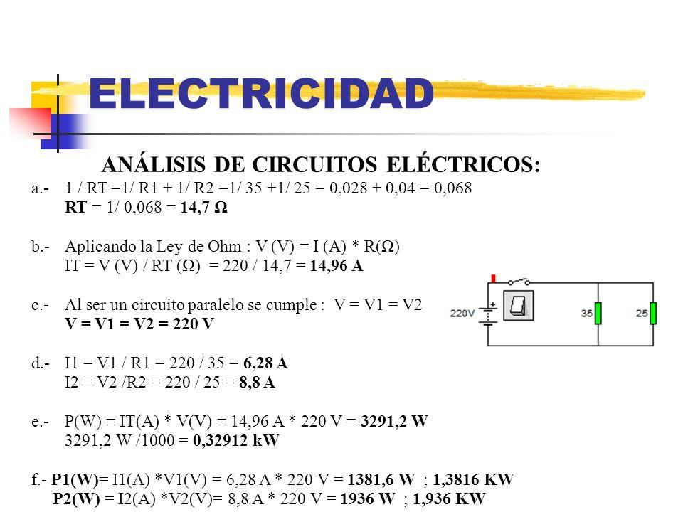 ELECTRICIDAD ANÁLISIS DE CIRCUITOS ELÉCTRICOS: a.- 1 / RT =1/ R1 + 1/ R2 =1/ 35 +1/ 25 = 0,028 + 0,04 = 0,068 RT = 1/ 0,068 = 14,7 Ω b.- Aplicando la