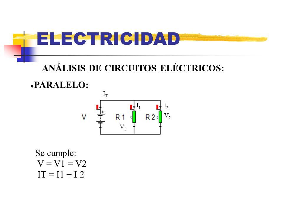 ELECTRICIDAD ANÁLISIS DE CIRCUITOS ELÉCTRICOS: SERIE: ITIT I1I1 I2I2 V1V1 V2V2 Se cumple: V = V1 + V2 IT = I1 = I 2