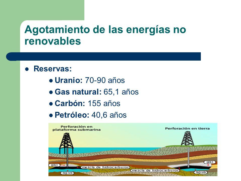 Agotamiento de las energías no renovables Reservas: Uranio: 70-90 años Gas natural: 65,1 años Carbón: 155 años Petróleo: 40,6 años
