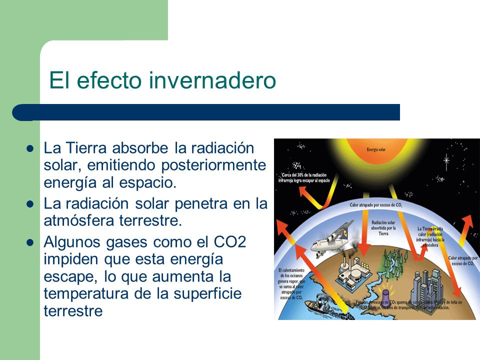 El efecto invernadero La Tierra absorbe la radiación solar, emitiendo posteriormente energía al espacio. La radiación solar penetra en la atmósfera te