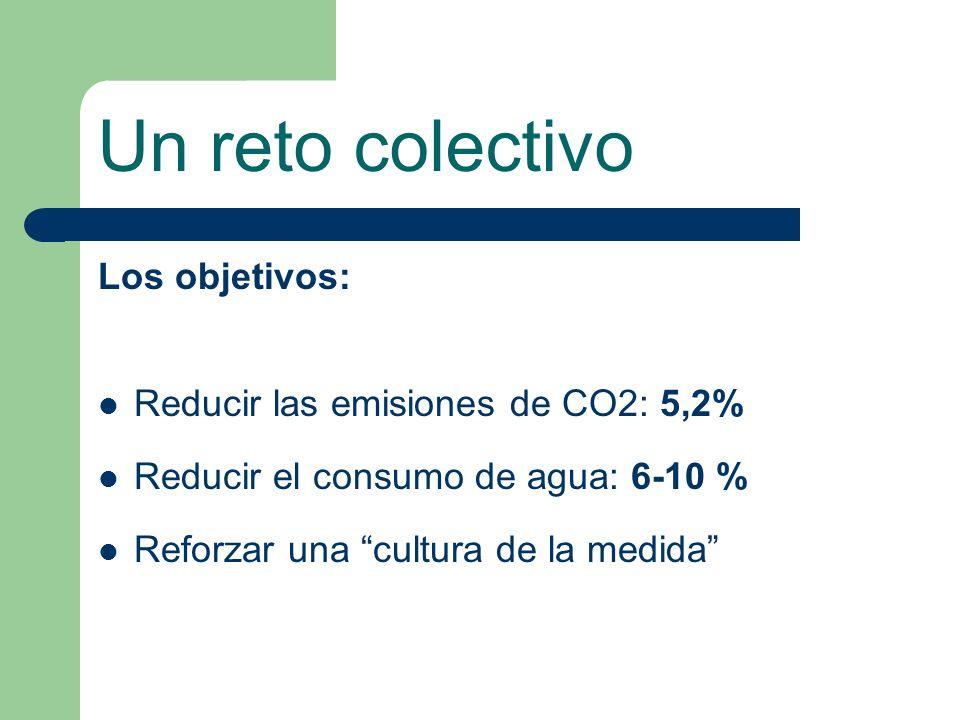 Un reto colectivo Los objetivos: Reducir las emisiones de CO2: 5,2% Reducir el consumo de agua: 6-10 % Reforzar una cultura de la medida
