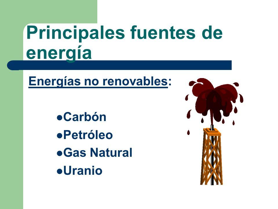 Energías no renovables: Carbón Petróleo Gas Natural Uranio Principales fuentes de energía