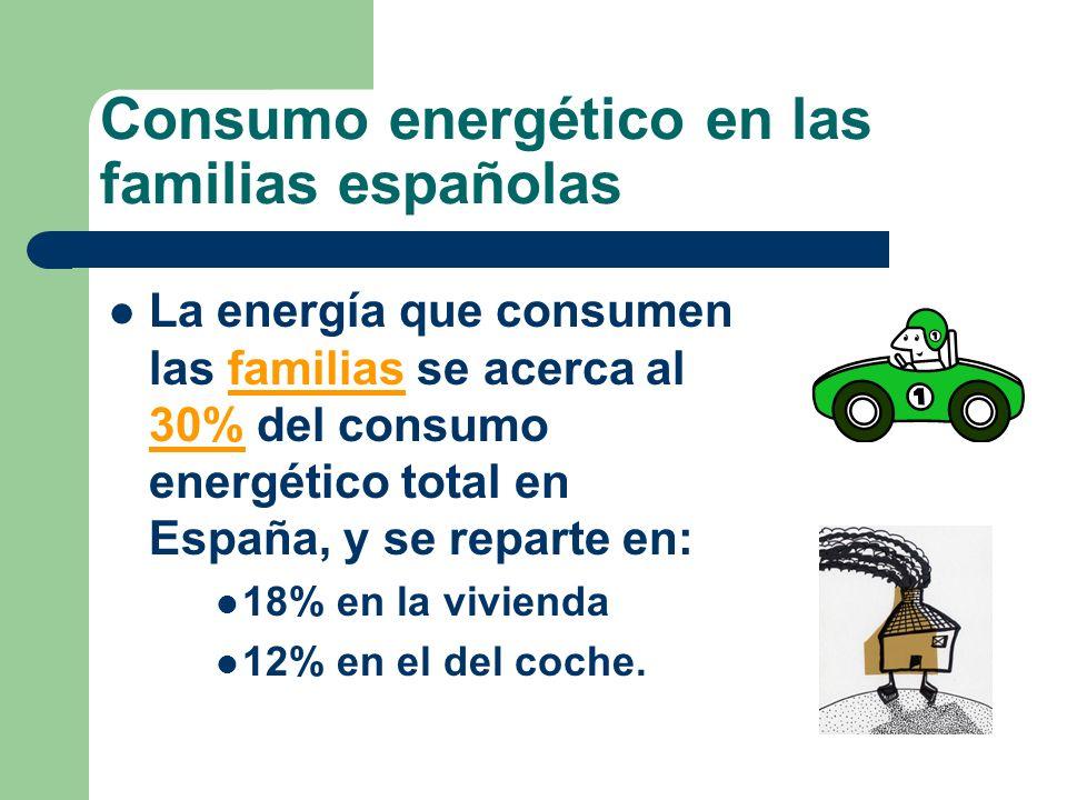 Consumo energético en las familias españolas La energía que consumen las familias se acerca al 30% del consumo energético total en España, y se repart