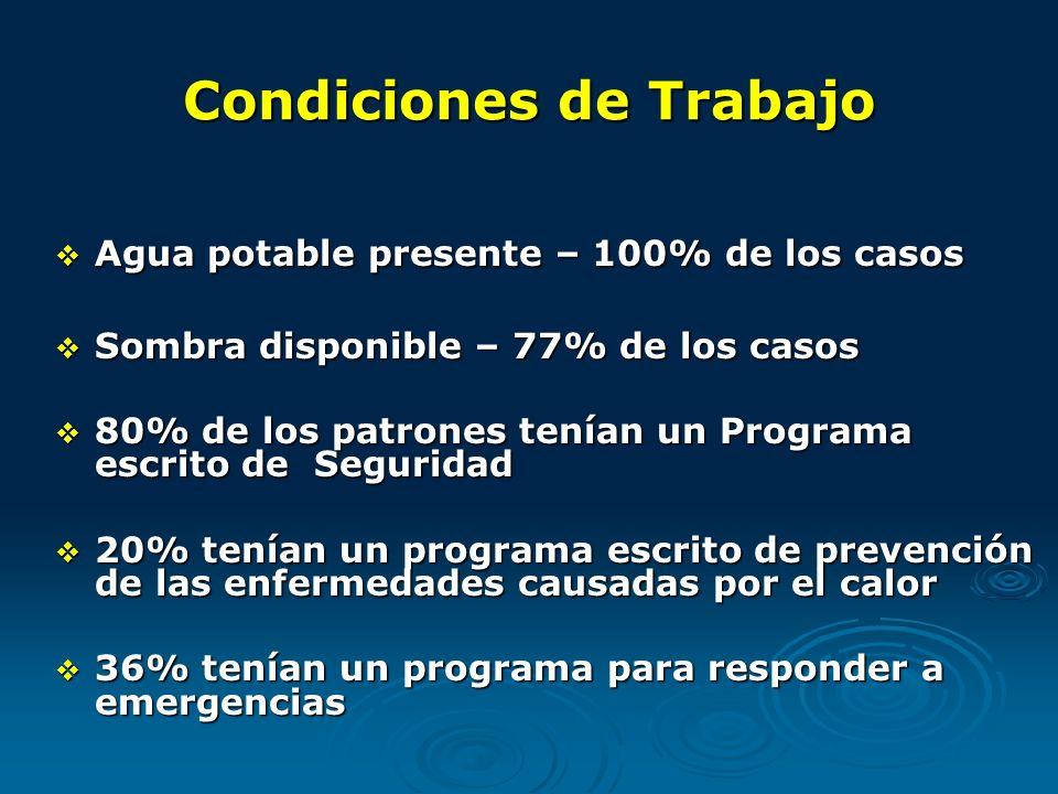 Condiciones de Trabajo Agua potable presente – 100% de los casos Agua potable presente – 100% de los casos Sombra disponible – 77% de los casos Sombra